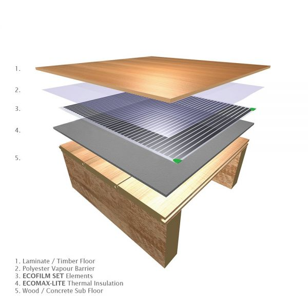 Ecofilm Set Underfloor Heating Element